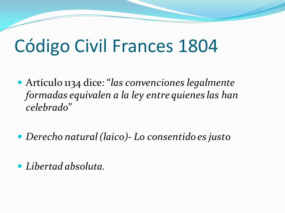 Código Civil Frances 1804 Artículo 1134 dice: las convenciones legalmente formadas equivalen a la ley entre quienes las han celebrado