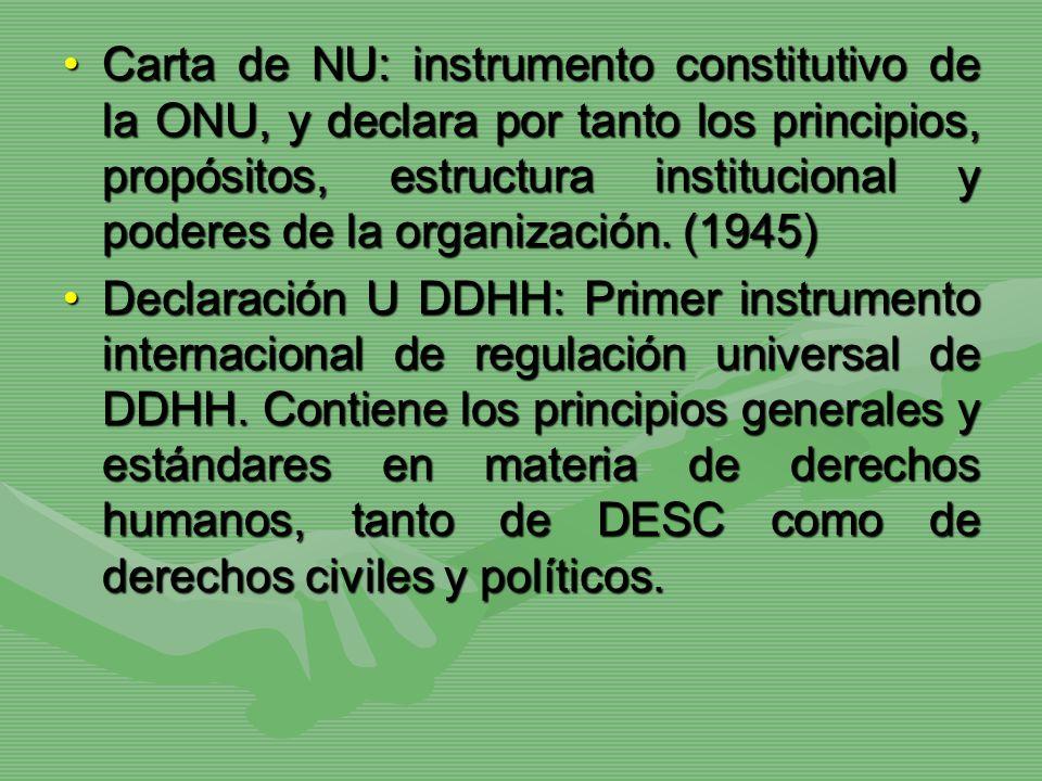 Carta de NU: instrumento constitutivo de la ONU, y declara por tanto los principios, propósitos, estructura institucional y poderes de la organización. (1945)
