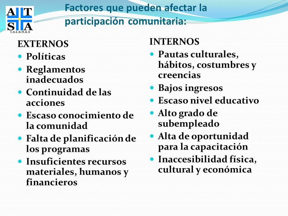 Factores que pueden afectar la participación comunitaria: