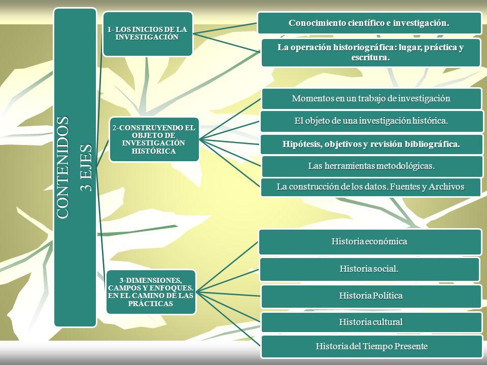 CONTENIDOS 3 EJES Conocimiento científico e investigación.