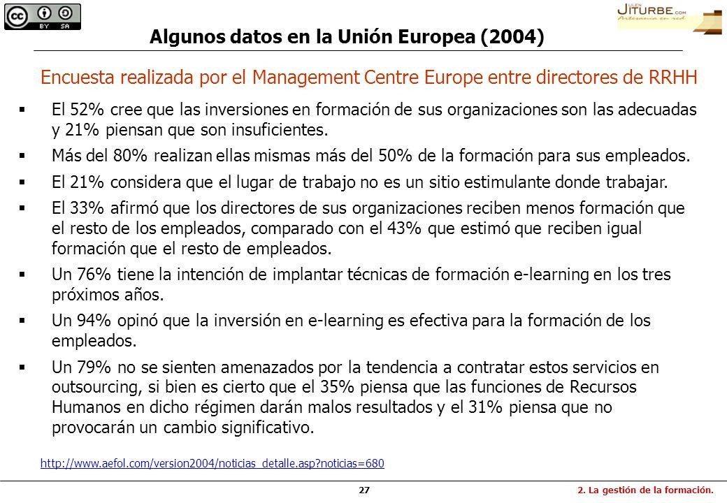 Algunos datos en la Unión Europea (2004)