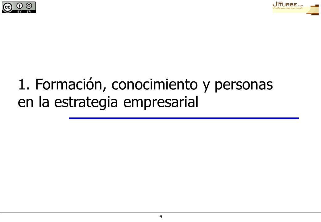 1. Formación, conocimiento y personas en la estrategia empresarial