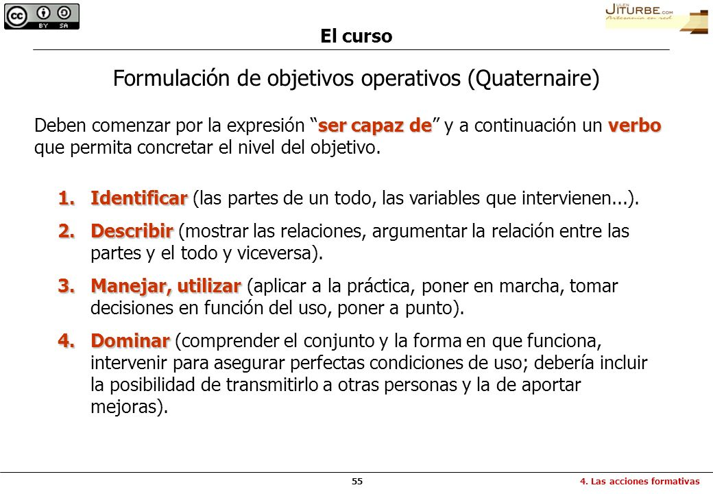 Formulación de objetivos operativos (Quaternaire)