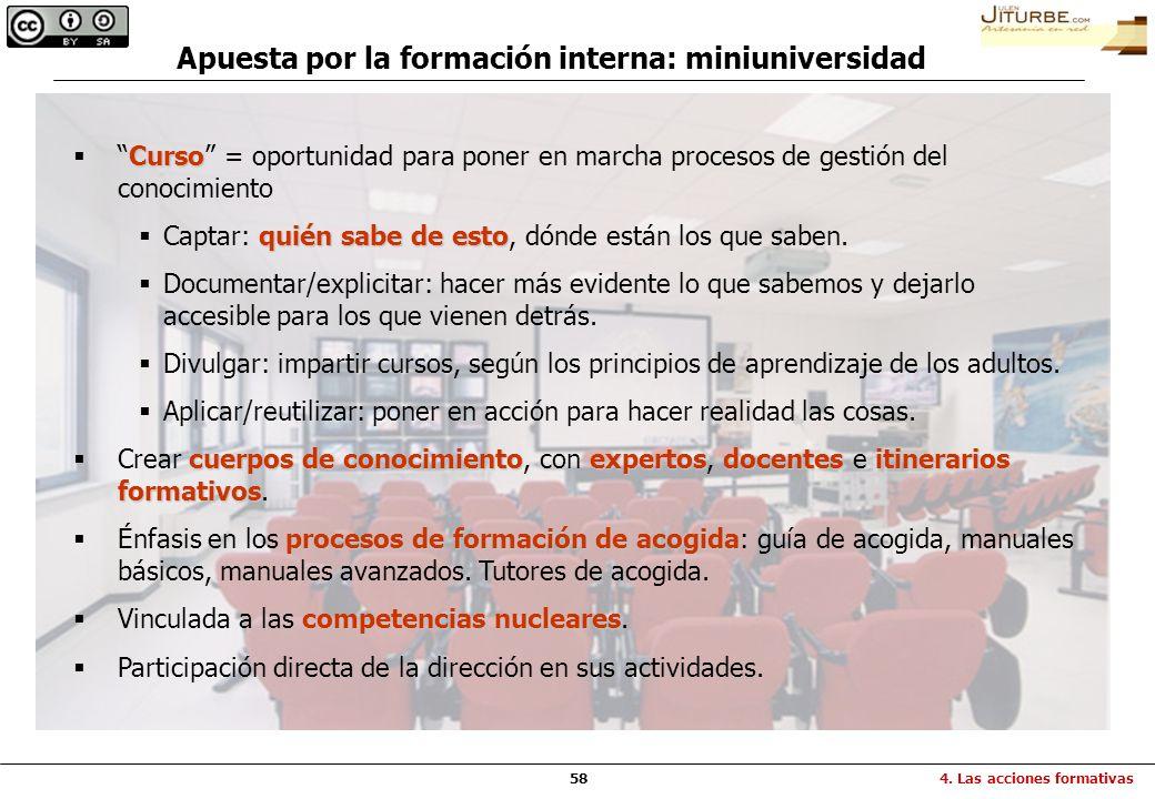 Apuesta por la formación interna: miniuniversidad