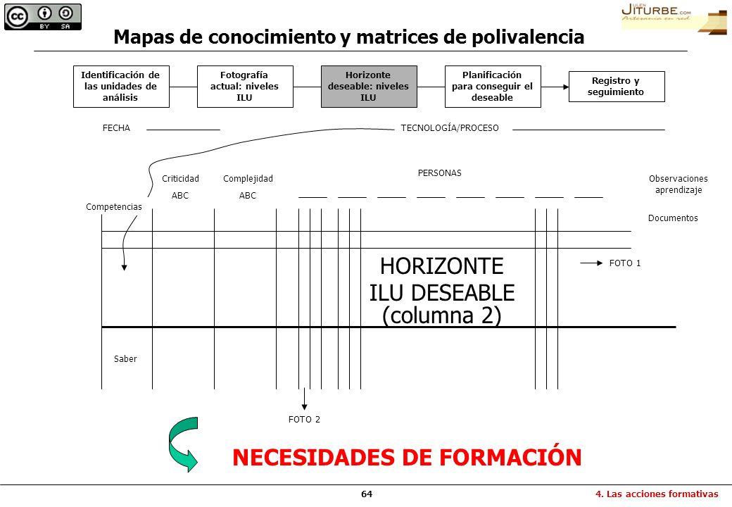 HORIZONTE ILU DESEABLE (columna 2)