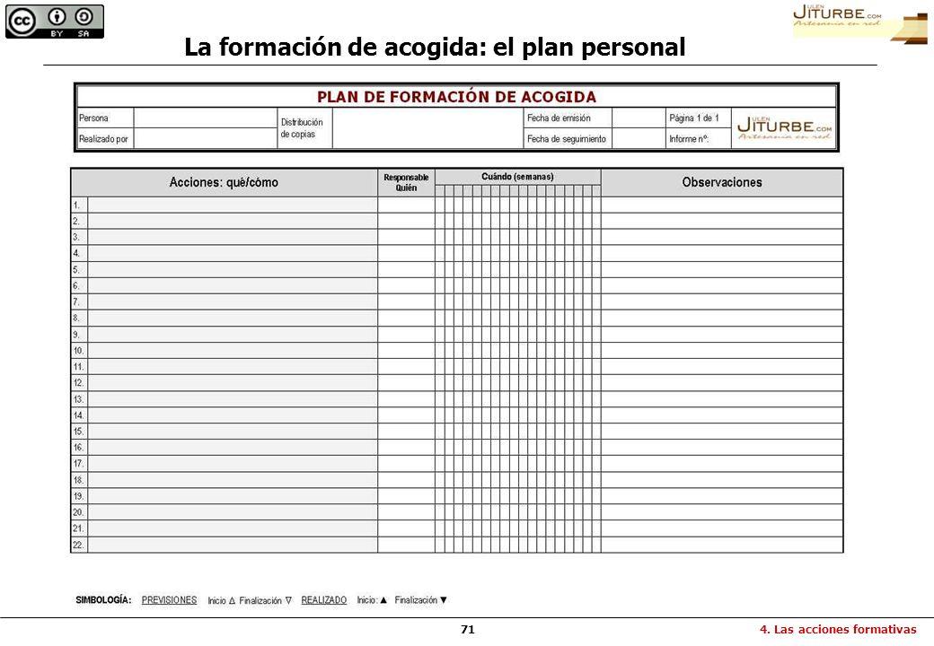 La formación de acogida: el plan personal