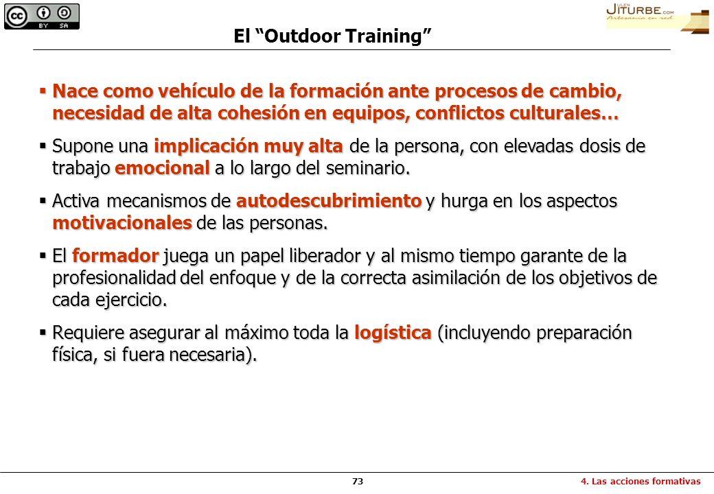 El Outdoor Training Nace como vehículo de la formación ante procesos de cambio, necesidad de alta cohesión en equipos, conflictos culturales…