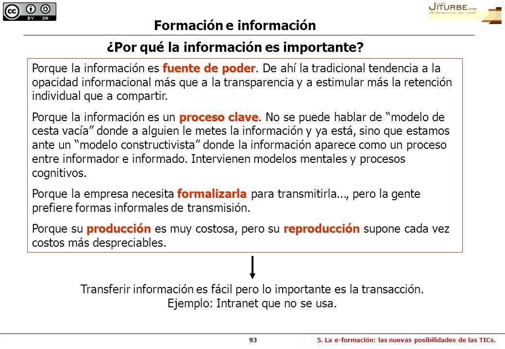 Formación e información ¿Por qué la información es importante