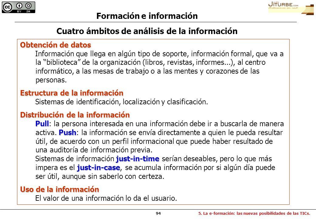 Formación e información Cuatro ámbitos de análisis de la información
