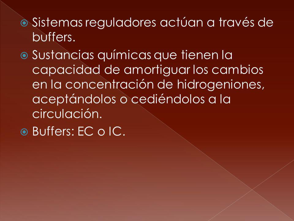 Sistemas reguladores actúan a través de buffers.