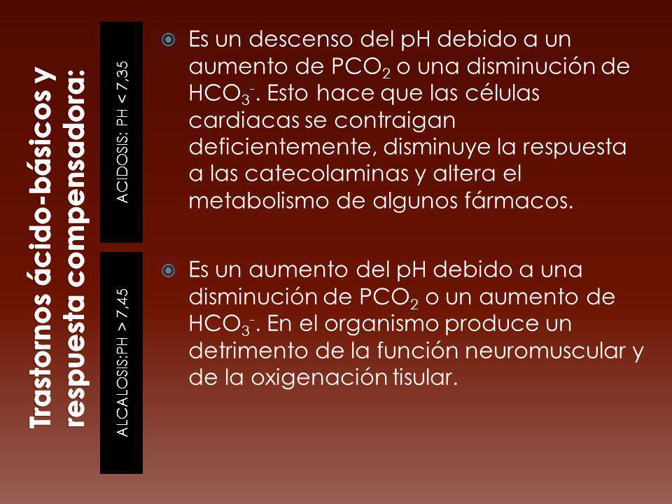 Trastornos ácido-básicos y respuesta compensadora: