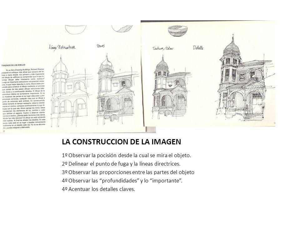 LA CONSTRUCCION DE LA IMAGEN