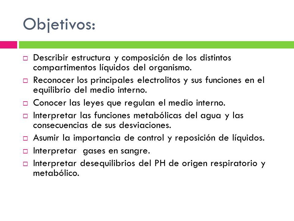 Objetivos: Describir estructura y composición de los distintos compartimentos líquidos del organismo.