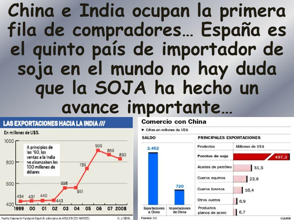 China e India ocupan la primera fila de compradores… España es el quinto país de importador de soja en el mundo no hay duda que la SOJA ha hecho un avance importante…
