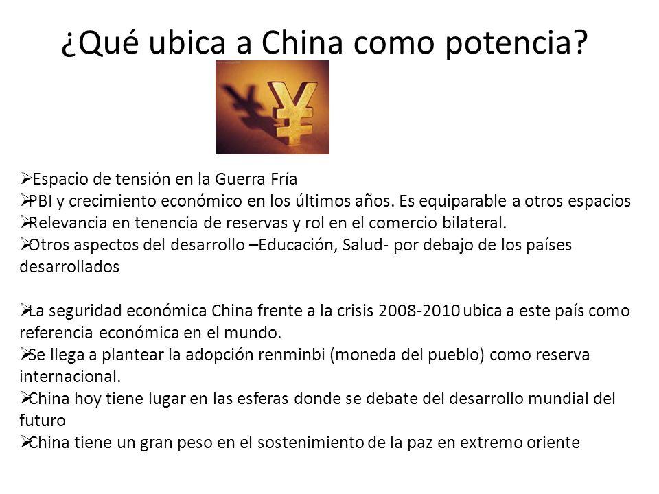 ¿Qué ubica a China como potencia