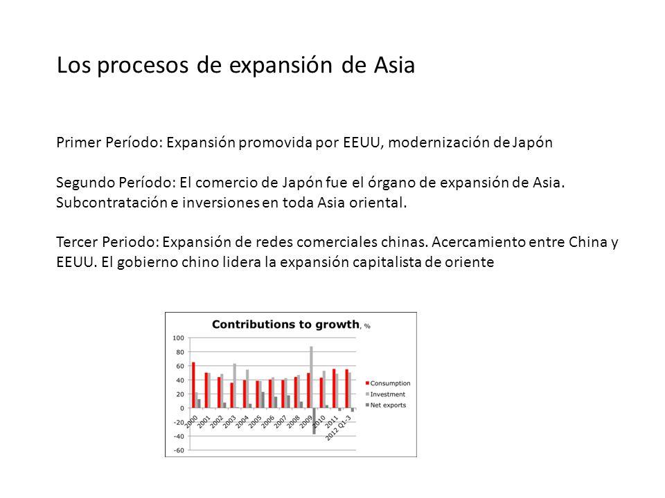 Los procesos de expansión de Asia