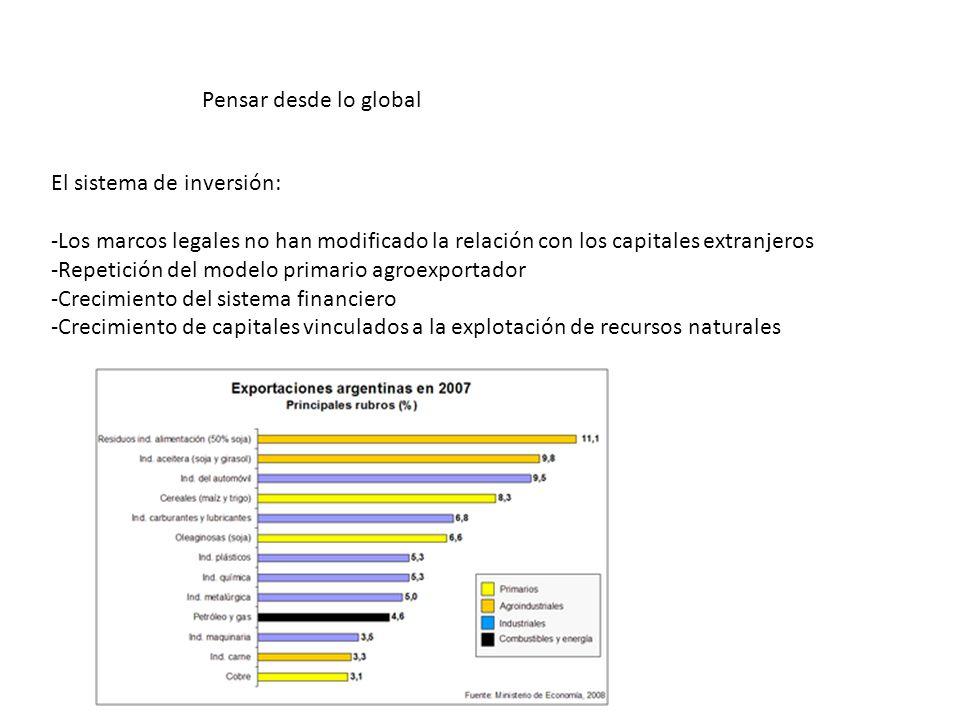 Pensar desde lo global El sistema de inversión: Los marcos legales no han modificado la relación con los capitales extranjeros.