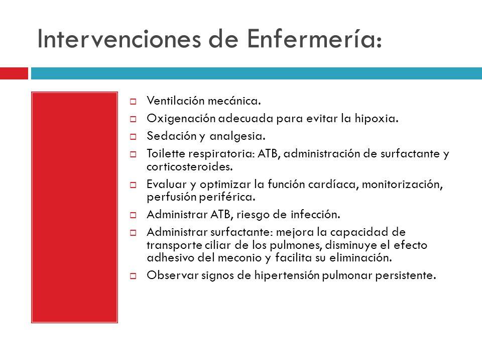 Intervenciones de Enfermería: