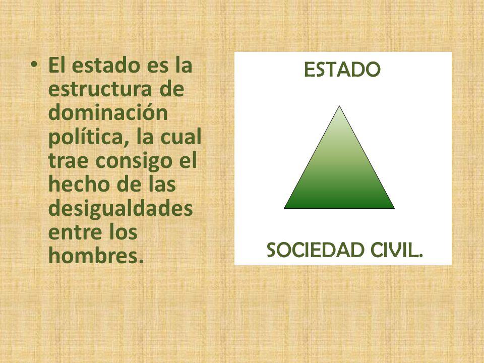 El estado es la estructura de dominación política, la cual trae consigo el hecho de las desigualdades entre los hombres.