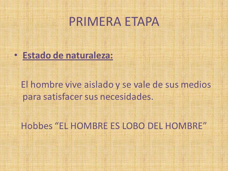 PRIMERA ETAPA Estado de naturaleza: