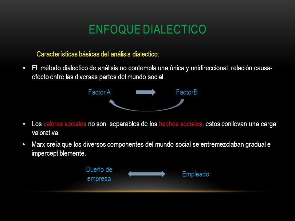enfoque dialectico Características básicas del análisis dialectico: