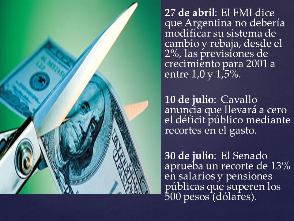 27 de abril: El FMI dice que Argentina no debería modificar su sistema de cambio y rebaja, desde el 2%, las previsiones de crecimiento para 2001 a entre 1,0 y 1,5%.