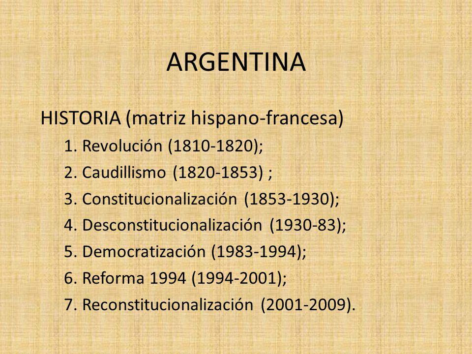 ARGENTINA HISTORIA (matriz hispano-francesa)