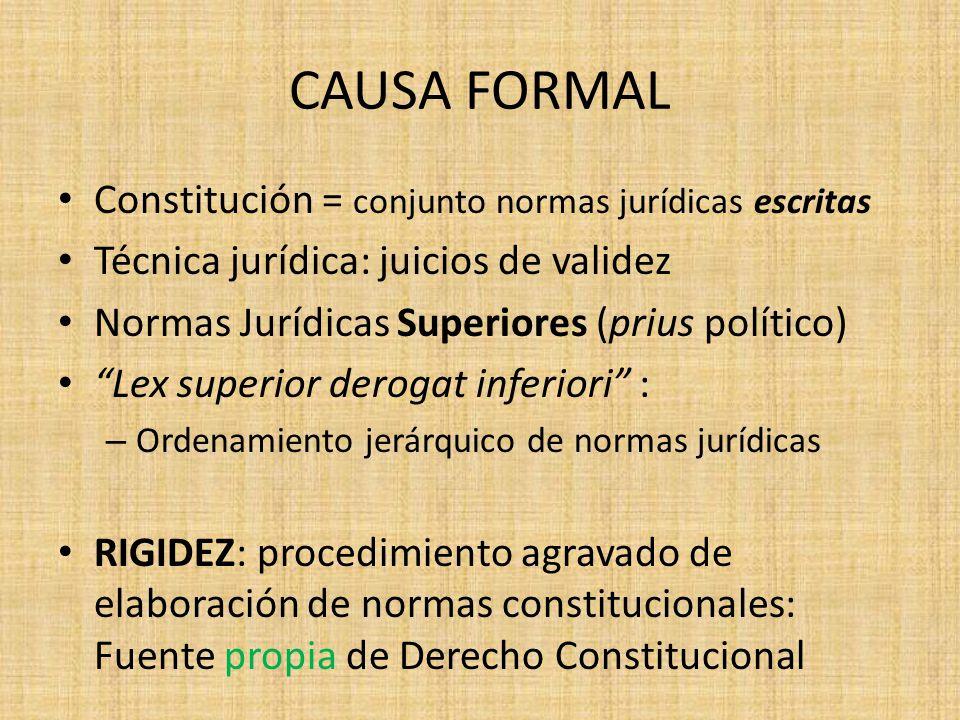 CAUSA FORMAL Constitución = conjunto normas jurídicas escritas