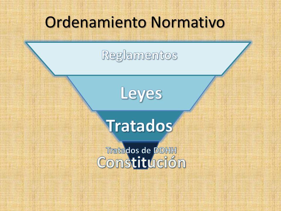 Ordenamiento Normativo