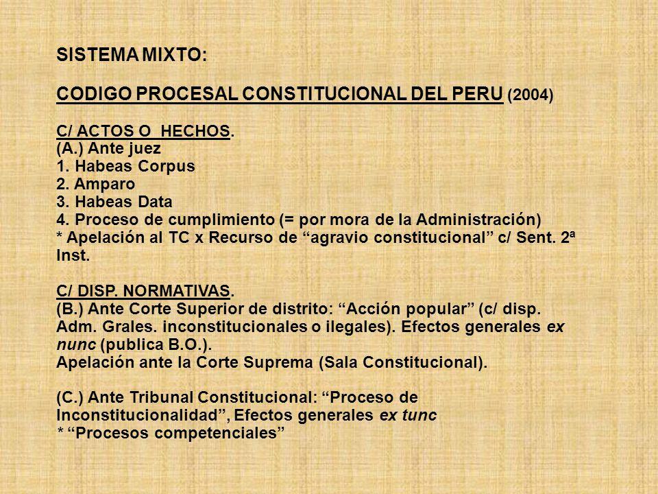 CODIGO PROCESAL CONSTITUCIONAL DEL PERU (2004)