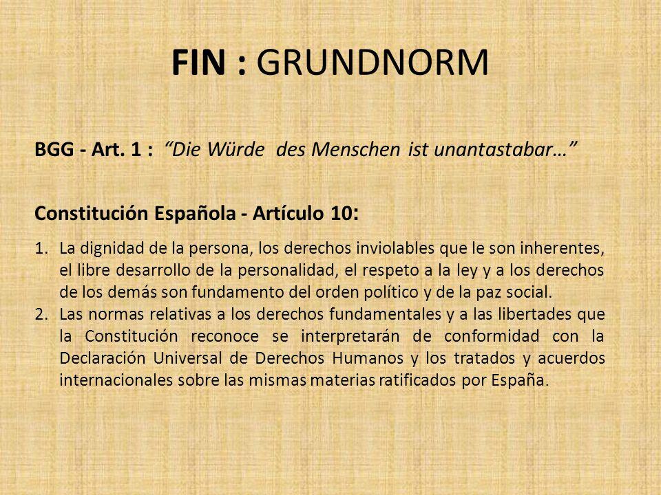 FIN : GRUNDNORM BGG - Art. 1 : Die Würde des Menschen ist unantastabar… Constitución Española - Artículo 10: