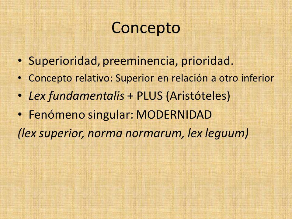 Concepto Superioridad, preeminencia, prioridad.