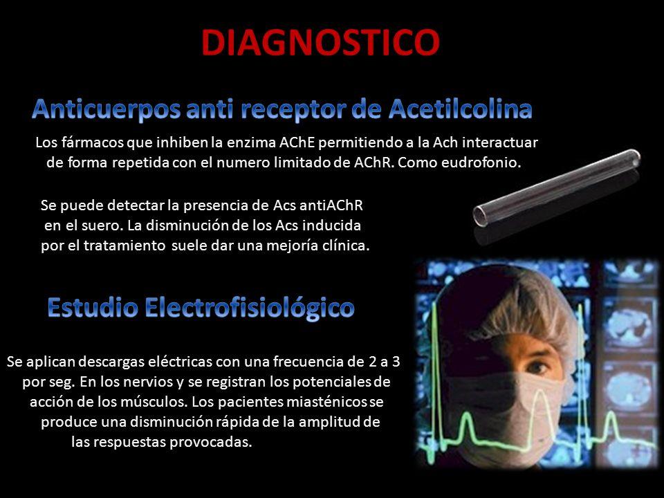 Anticuerpos anti receptor de Acetilcolina Estudio Electrofisiológico