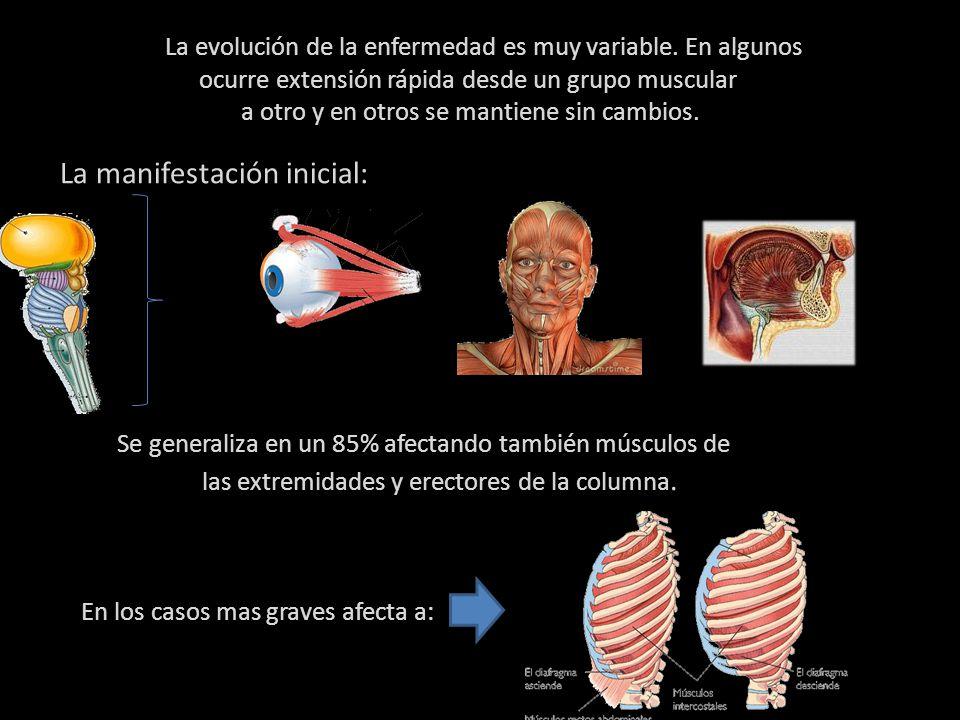 La evolución de la enfermedad es muy variable. En algunos