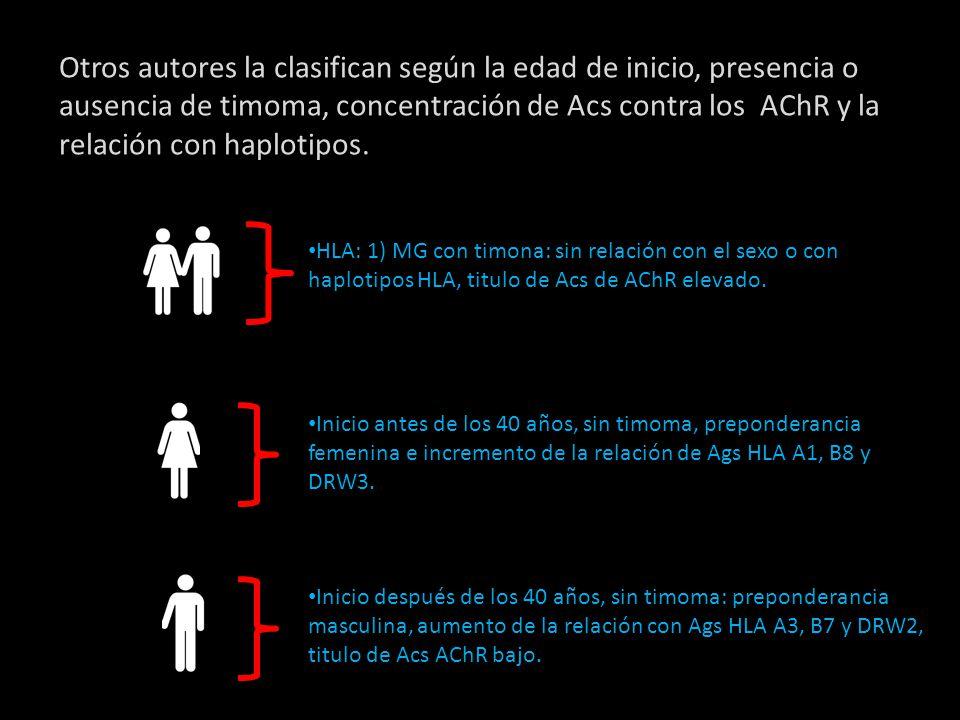 Otros autores la clasifican según la edad de inicio, presencia o ausencia de timoma, concentración de Acs contra los AChR y la relación con haplotipos.