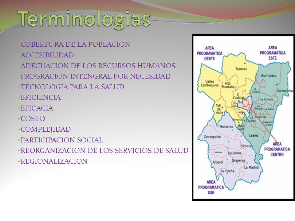 Terminologias COBERTURA DE LA POBLACION ACCESIBILIDAD