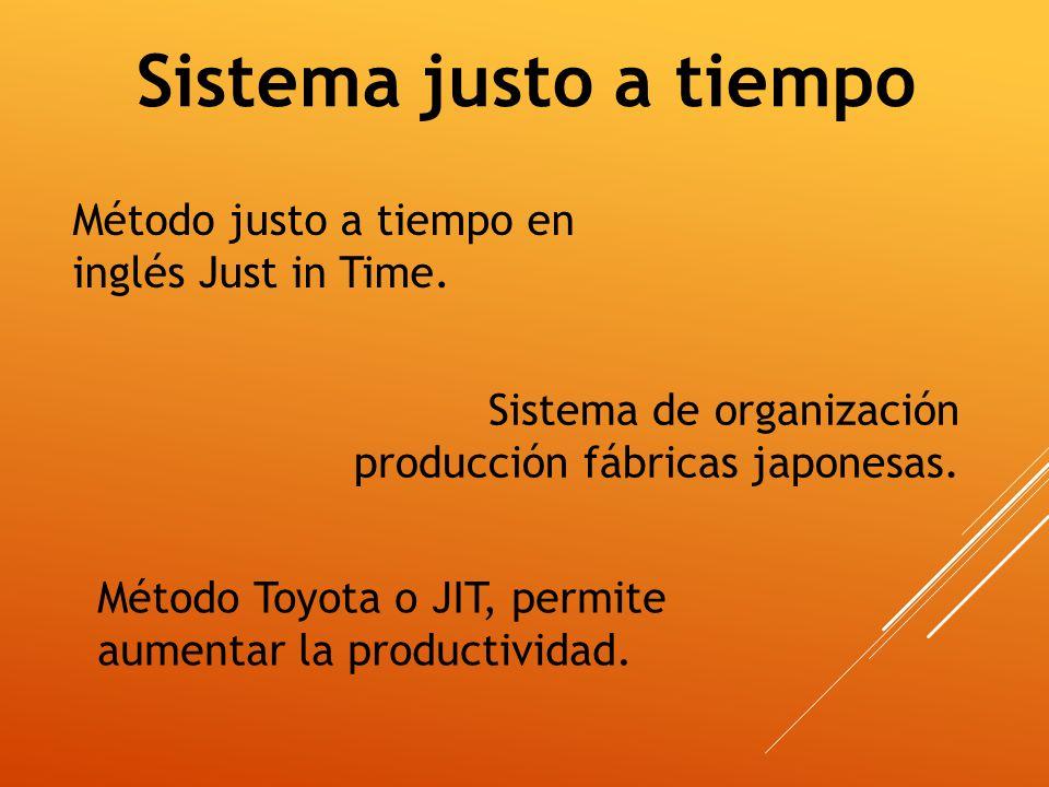 Sistema justo a tiempo Método justo a tiempo en inglés Just in Time.