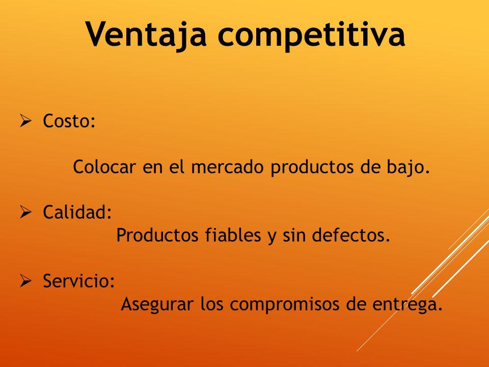 Ventaja competitiva Costo: Colocar en el mercado productos de bajo.