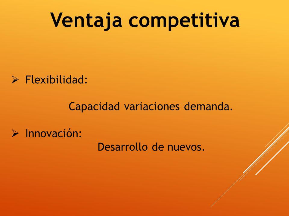 Ventaja competitiva Flexibilidad: Capacidad variaciones demanda.