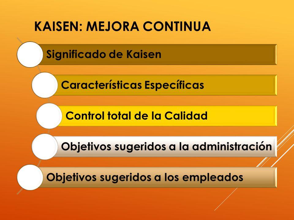 Kaisen: Mejora Continua