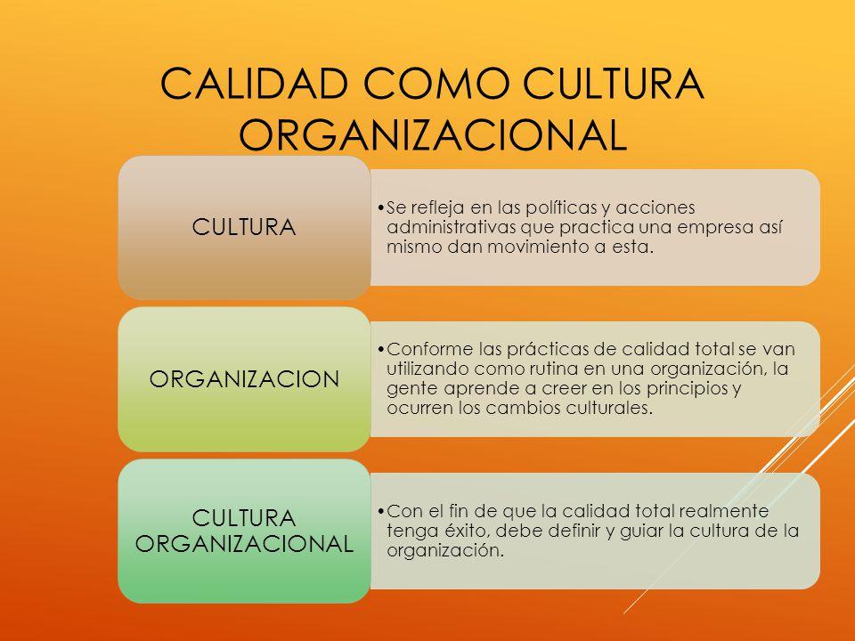 Calidad como Cultura Organizacional