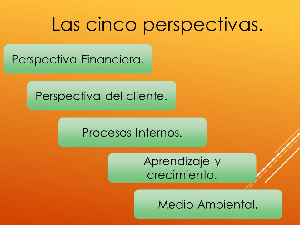 Las cinco perspectivas.