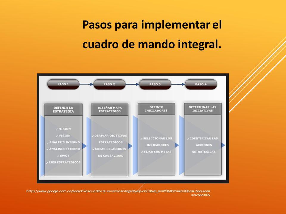 Pasos para implementar el cuadro de mando integral.