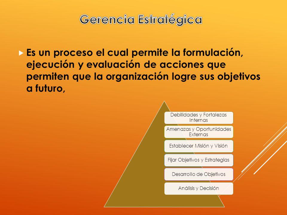 Es un proceso el cual permite la formulación, ejecución y evaluación de acciones que permiten que la organización logre sus objetivos a futuro,
