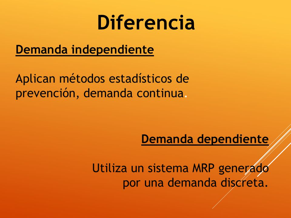 Diferencia Demanda independiente