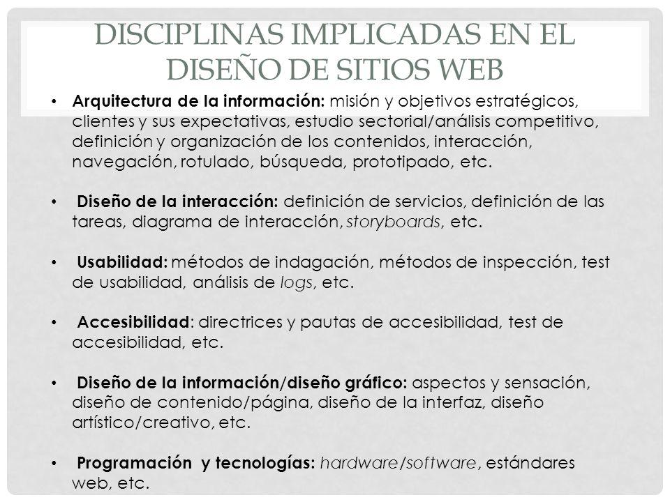 Disciplinas implicadas en el diseño de sitios web