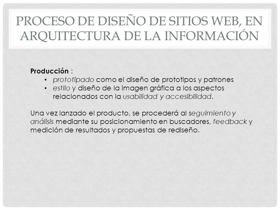 proceso de diseño de sitios web, en Arquitectura de la información