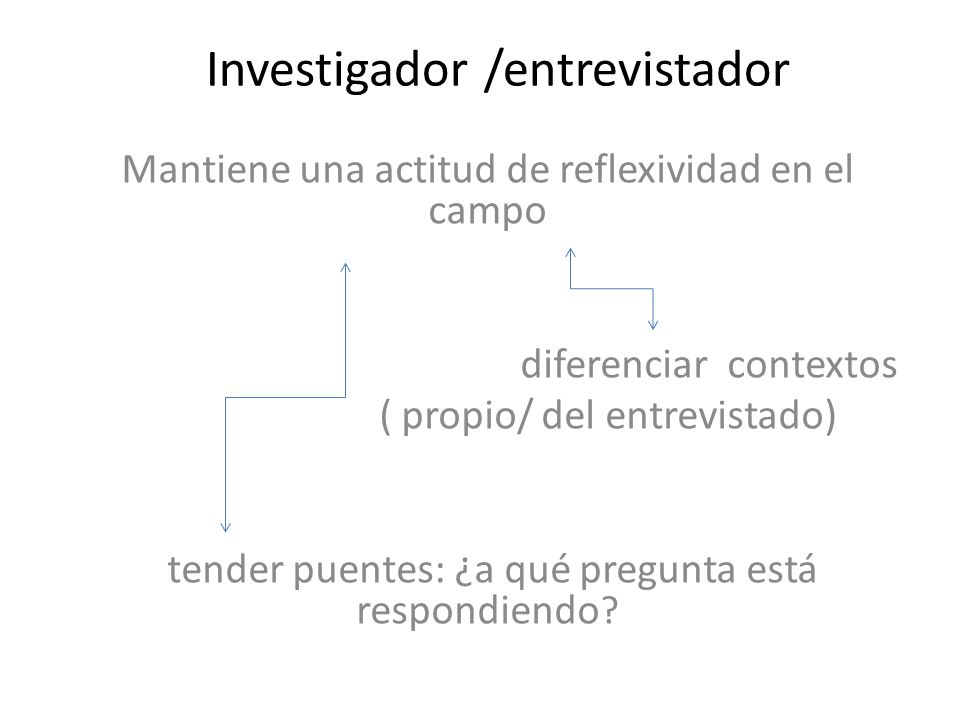 Investigador /entrevistador