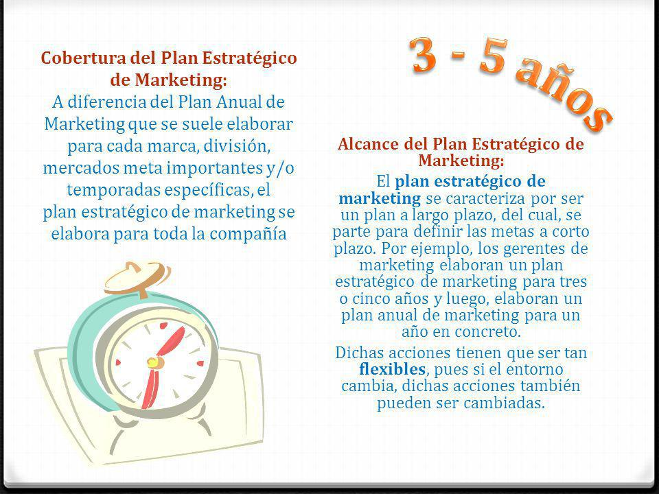 Alcance del Plan Estratégico de Marketing: