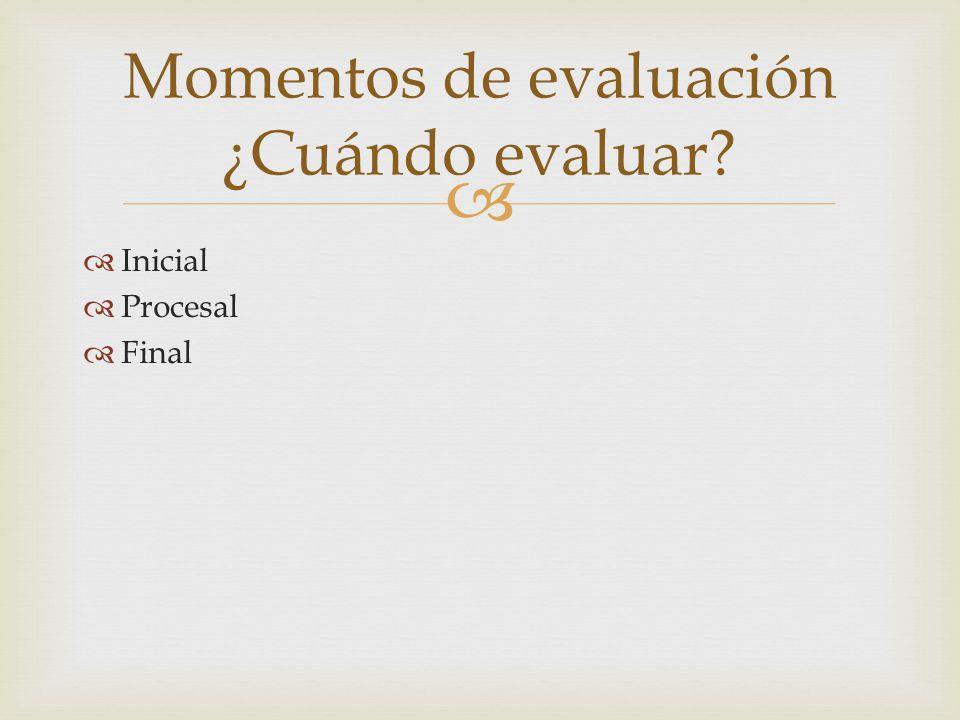 Momentos de evaluación ¿Cuándo evaluar